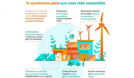 Te ayudamos para que tu negocio sea más sostenible
